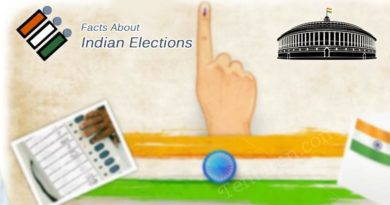 facts about Lok Sabha elections 2019