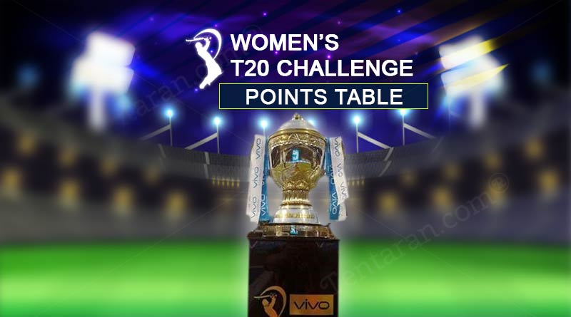 Women's T20 Challenge Points Table