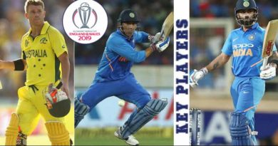 ICC Cricket World Cup 2019 Key Players