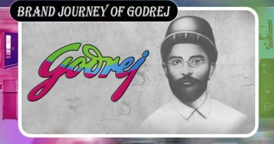 Brand journey of Godrej