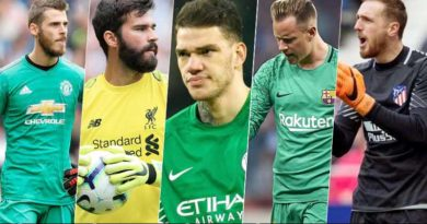 goalkeepers in football