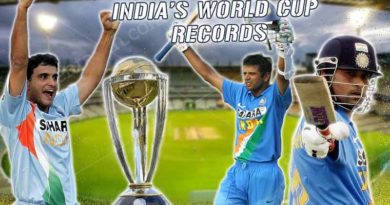 india world cup records
