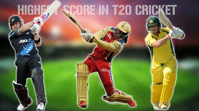 highest score in t20 cricket