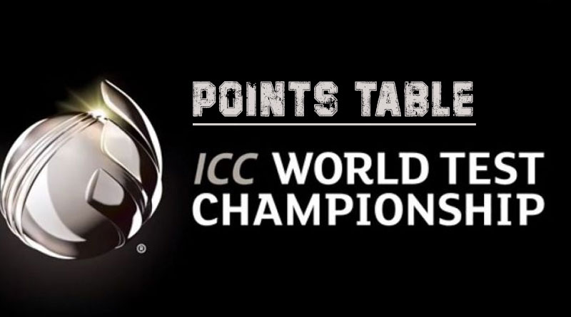 icc test championship points table