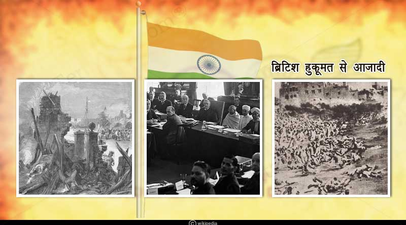 timeline of indian freedom movement