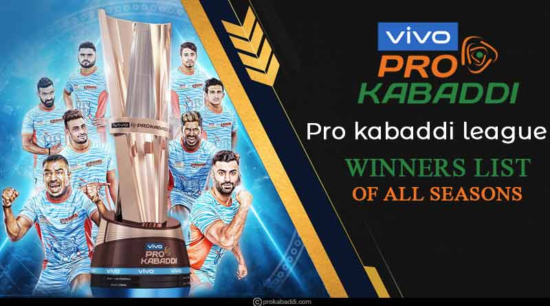 Pro Kabaddi League Winners List of All Seasons From 2014 to 2019
