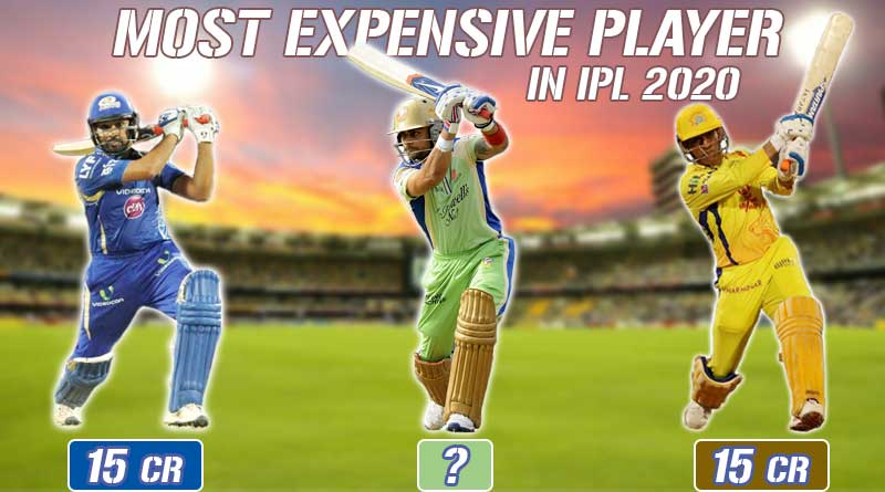 most expensive retained player in ipl 2020