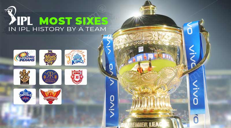 Most sixes in IPL history by a team