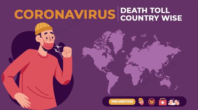 coronavirus death toll country wise