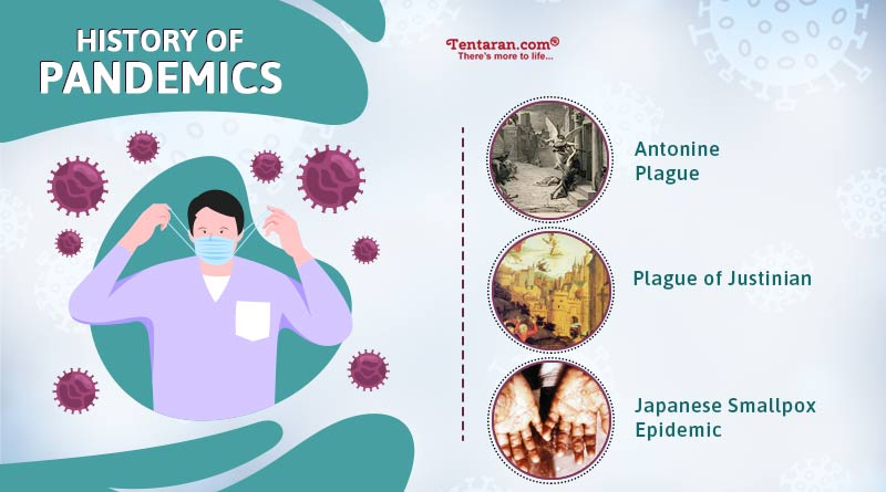 history of pandemics in the world