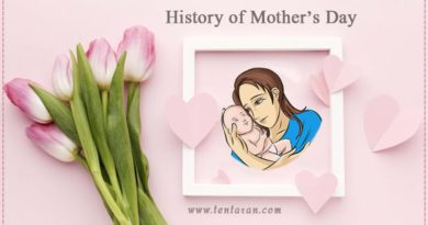 History behind Mother's Day and Its Significance