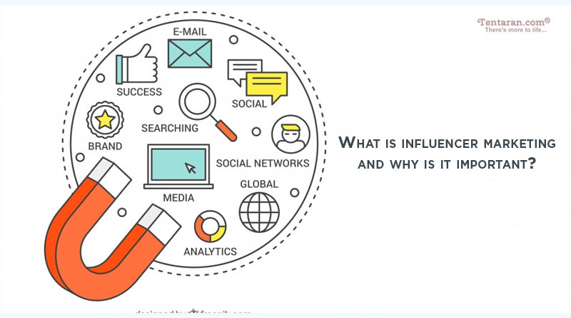 why is important influencer marketing