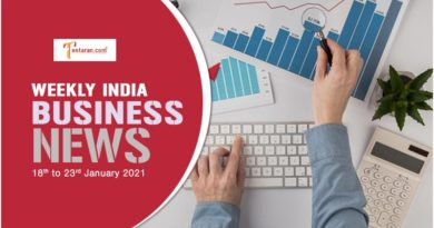 Weekly Business News: India Business News Weekly Roundup 18 to 23 January 2021