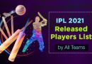 IPL 2021 Released Players List: Set of players released by franchises ahead of IPL 2021