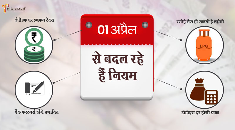 new rules from 1 april 2021 in hindi