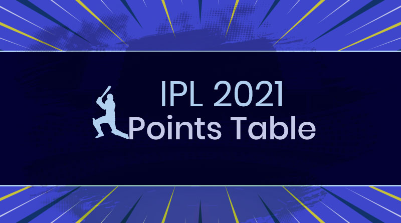 ipl points table 2021 list