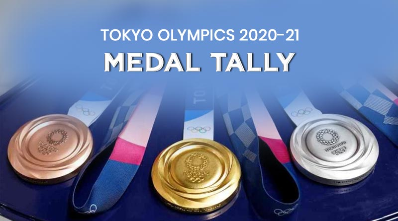 Tokyo Olympics 2020 Medal Tally Updated: Which country won how many gold, silver and bronze medals, see the complete points table with ranking here