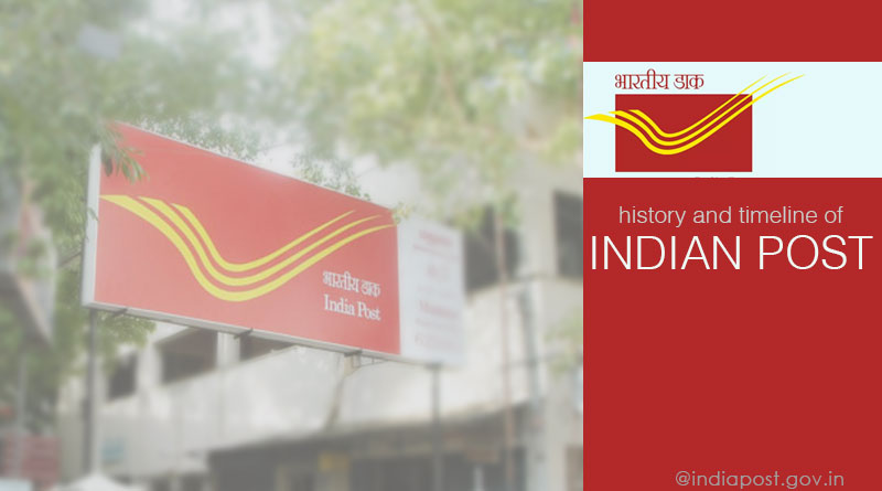 history and timeline of Indian post